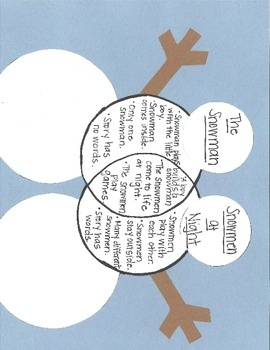 Patti Whatley Teaching Resources | Teachers Pay Teachers |Snowmen Venn Diagram