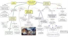 mappa-rivoluzione-francese - Cerca con Google