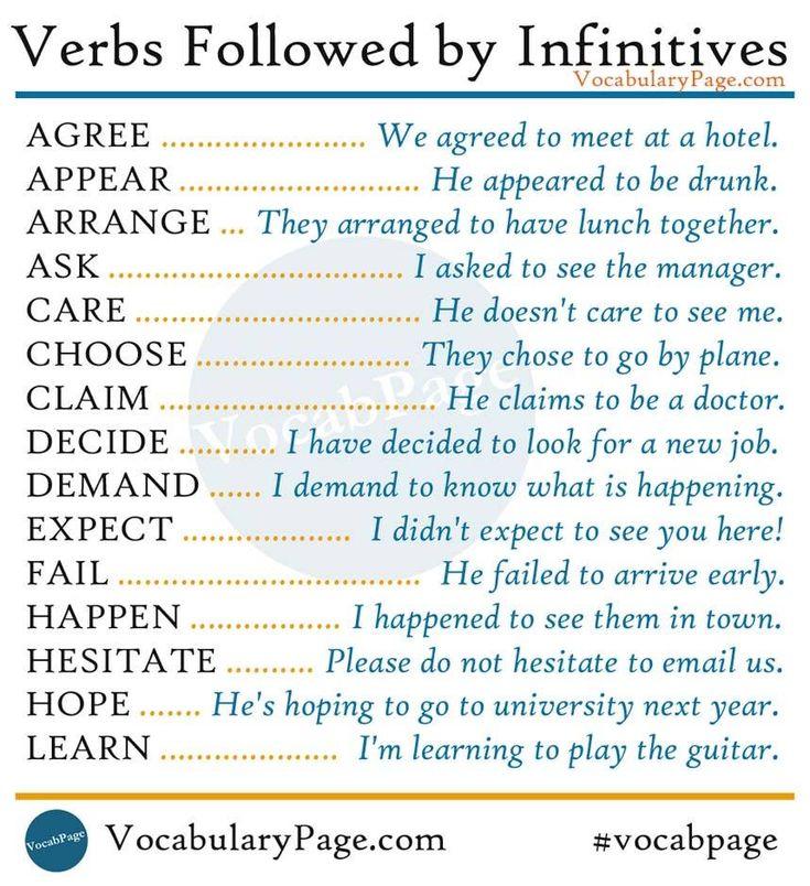 Verbs Followed by Infinitives (Part 1)