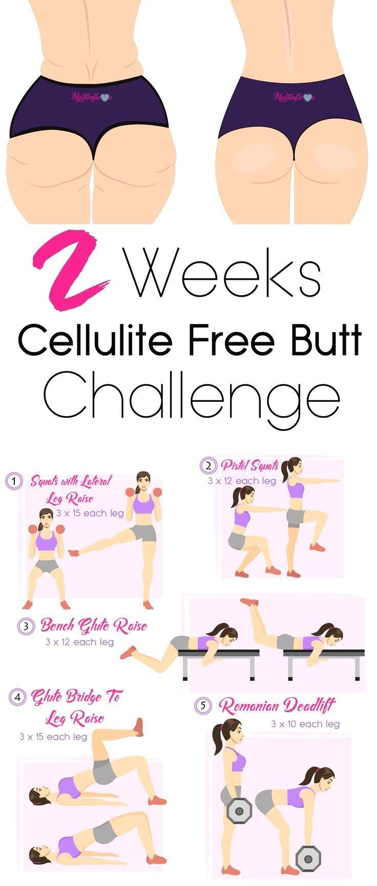how to get rid of stubborn cellulite on stomach