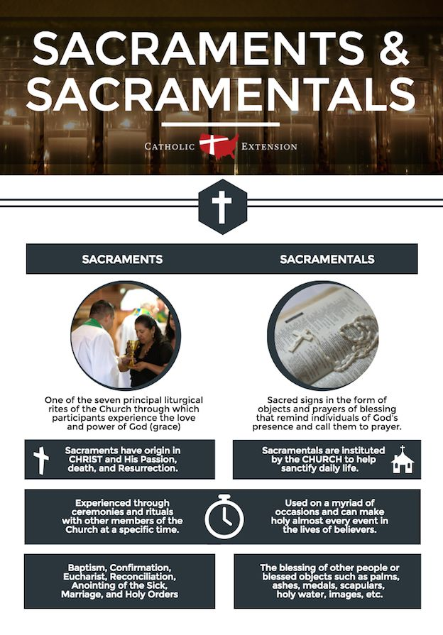 An infographic on the difference between sacraments and sacramentals can be used for RCIA, catechism, religious education classes, or just to brush up on your Catholic knowledge.