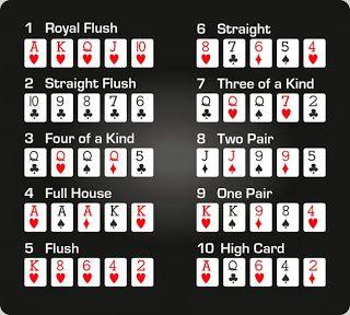 លទ្ធផលរូបភាពសម្រាប់ tips poker