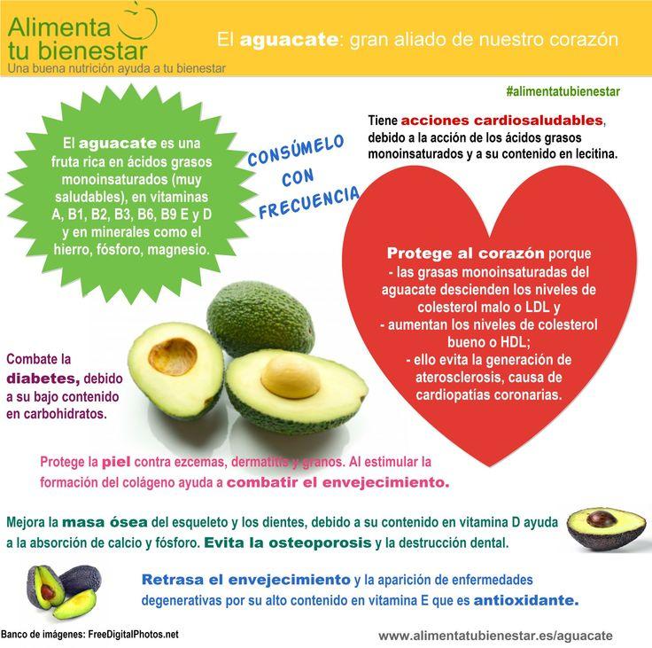 El #aguacate ayuda a combatir enfermedades #cardiovasculares
