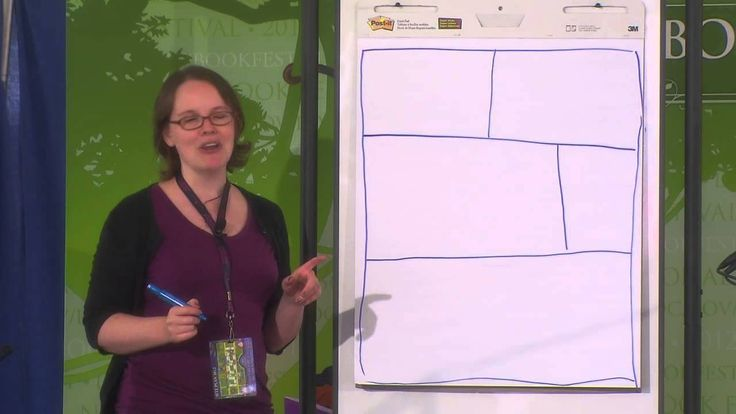 This is a great video for the girls to watch for Comic Artist. She does a great job explaining the process. Raina Telgemeier: 2012 National Book Festival