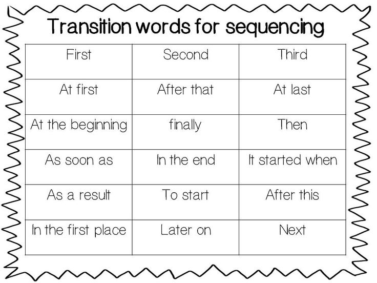 sequencing words