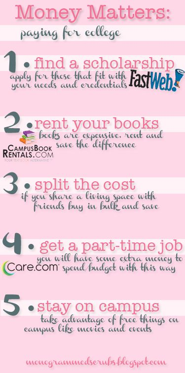 Paying for college and saving money in college. Tips and tricks on the blog
