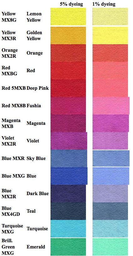 485 Best Hand Dyed Fabric Images On Pinterest Dyeing