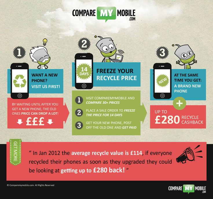 3 Steps to earn cash out of a phone contract
