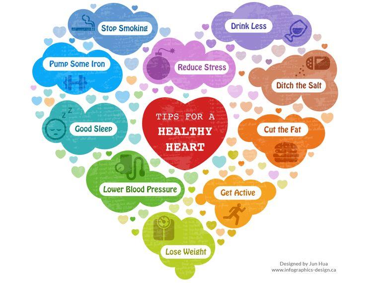 #HealthyLiving #HealthyEating #healthybody #beautytips #WednesdayWisdom #wednesdaywisdom #WednesdayMotivation    http://my-healthybody.com/