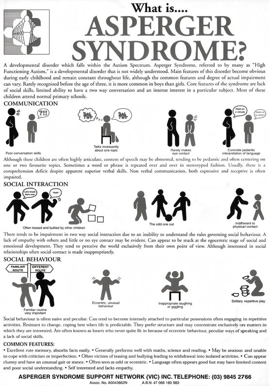 What's Asperger Syndrome