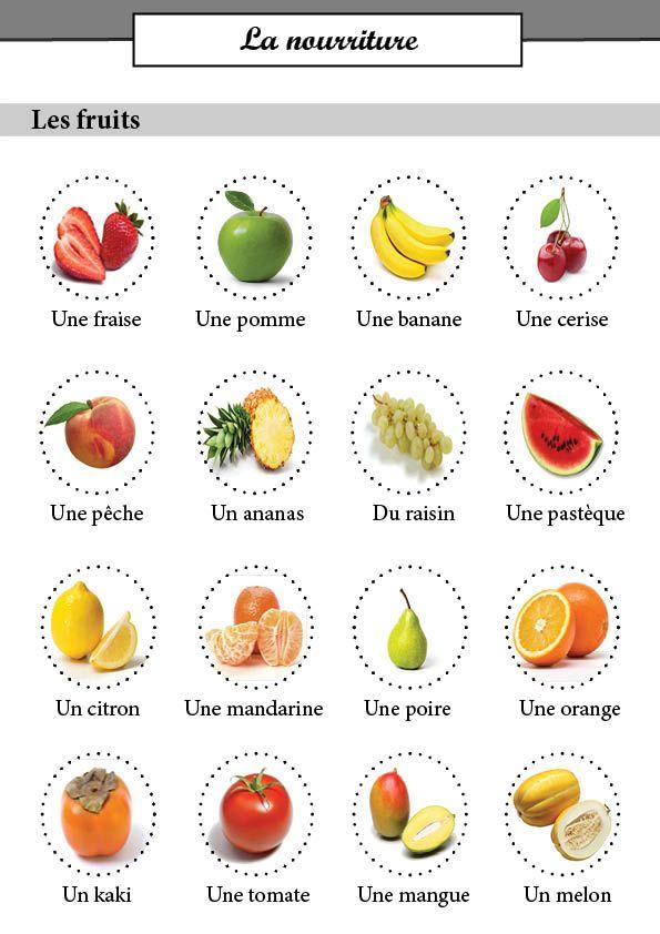 Vocabulaire / Nourriture