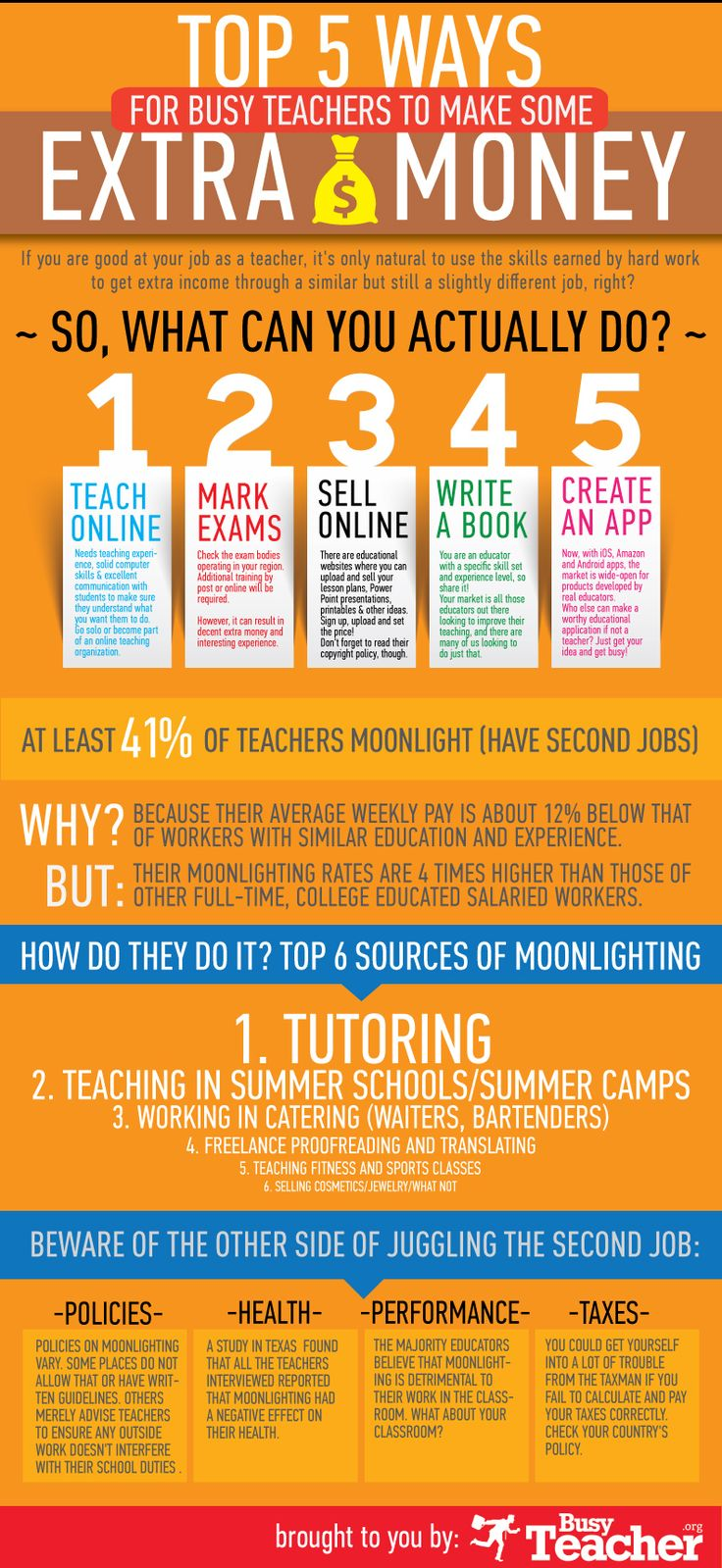 Top 5 Ways for Busy Teachers to Make Some Extra Money [INFOGRAPHIC]  Check out our new infographic & let us know what you think!