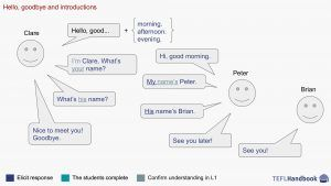 Introductions | EFL – ESL activities, games and resources