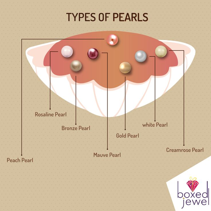 Let us take you on a fare through the world of pearls. We bet you didn't know of these many types of pearls! www.boxedjewel.com #Pearls