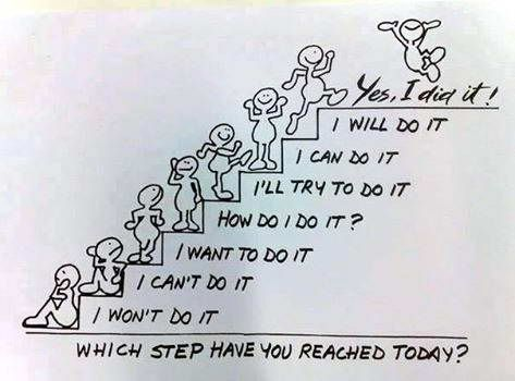 Steps to getting ahead!