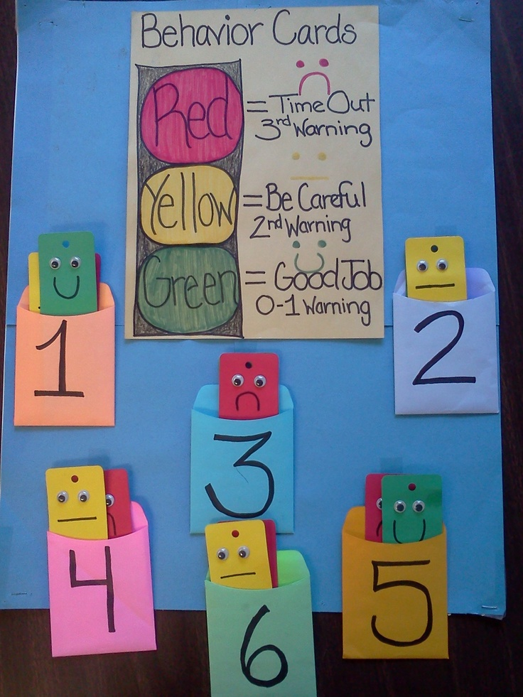 Classroom Discipline Ideas ~ Homemade behavior chart stop light system classroom