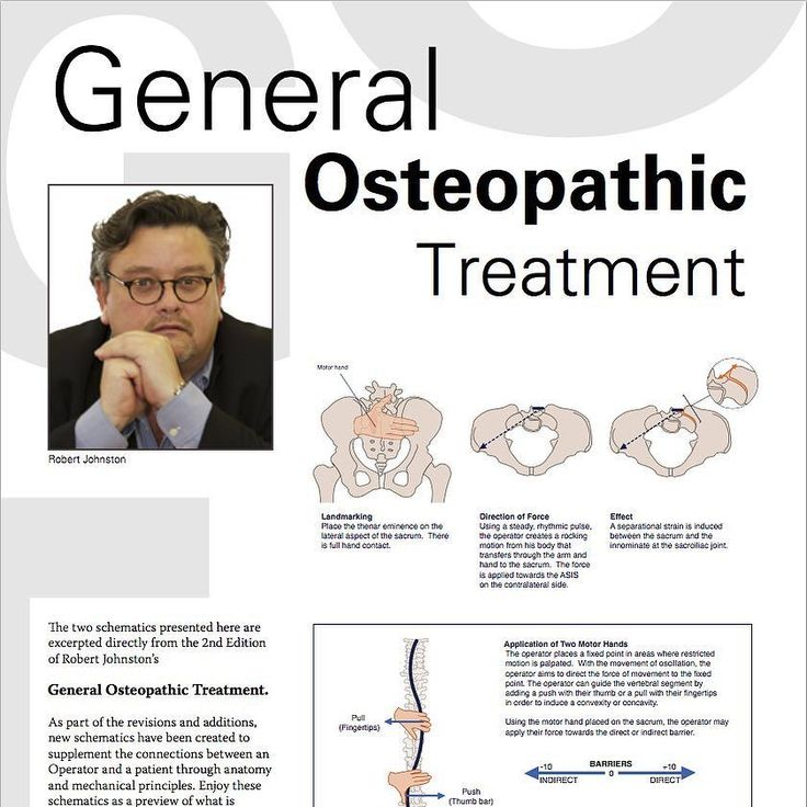 """Here is a sample of the 2nd edition of General Osteopathic Treatment by Robert Johnston """"As part of the revisions and additions new schematics have been created to supplement the connections between an Operator and a patient through anatomy and mechanical principles. Enjoy these schematics as a preview of what is contained within the 2nd Edition."""" Take a look on Page 10 of Issue 5 of the Osteopathyst: The Canadian Journal of Osteopathy: http://ift.tt/1nf7iQD  #osteopath #osteopathy #HamOnt…"""