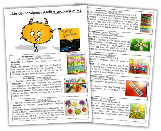 Ateliers graphiques MS - Consignes à coller - Journal de bord d'une instit' débutante