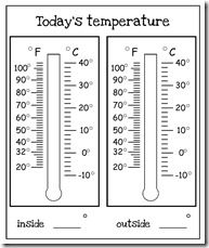 Today's Temperature Graphy