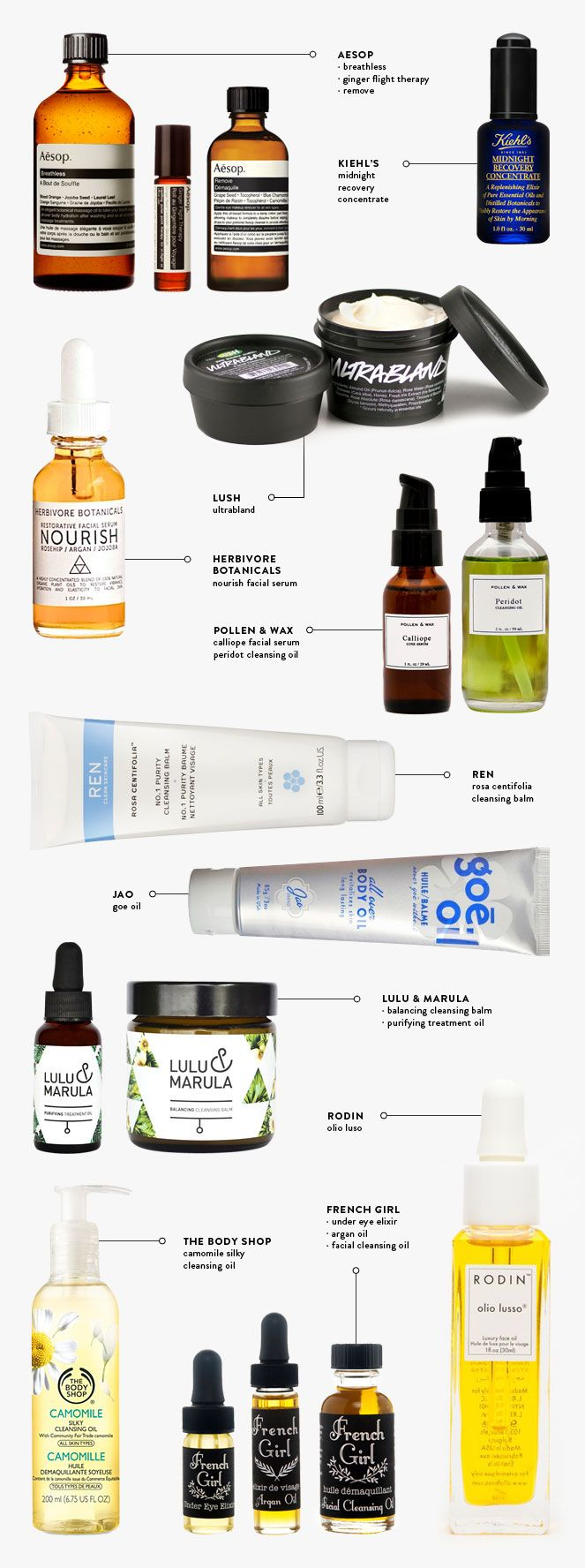 The best in serums and oils. A semi-guide to simple skin care with product reviews.