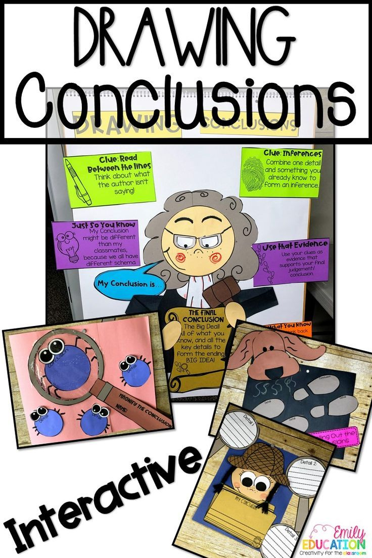 Drawing Conclusions Unit Drawing Conclusions Drawing Conclusions Third Grade Drawing Conclusions Anchor Chart [ 1104 x 736 Pixel ]
