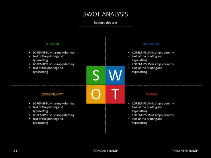 PowerPoint slide templates - SWOT Analysis Blue Jasmine - Product Swot Analysis Template