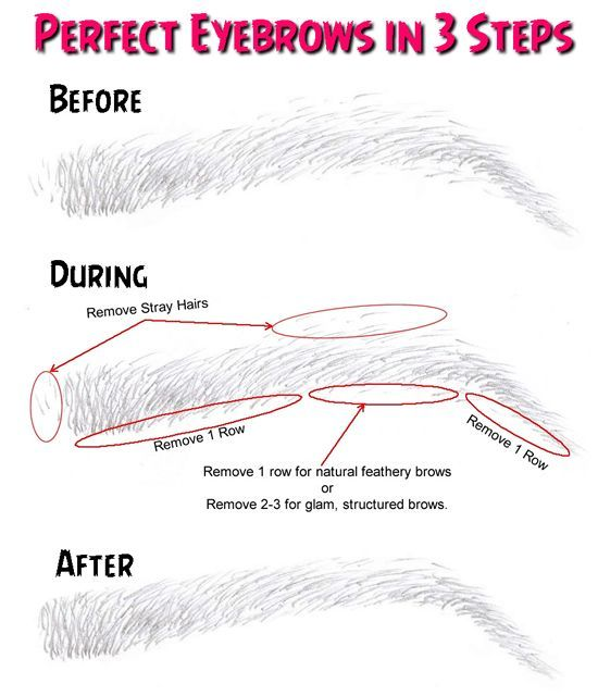 Perfect Eyebrows in 3 Steps - GHETTO FABULOUS NAILS: