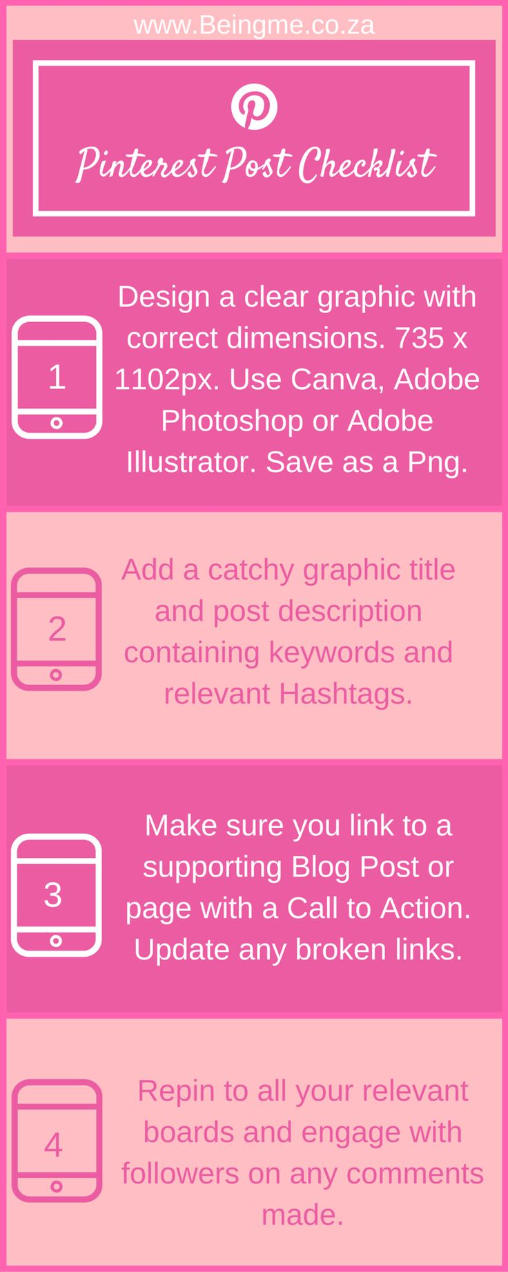 If you are interested in starting to use Pinterest but not sure of the steps to post a great pin that will get saved, then just follow these 4 easy steps and you will be getting Re-pins in no time. #Pinterest #HowToGetRepins #SocialMediaTips #BloggingTips