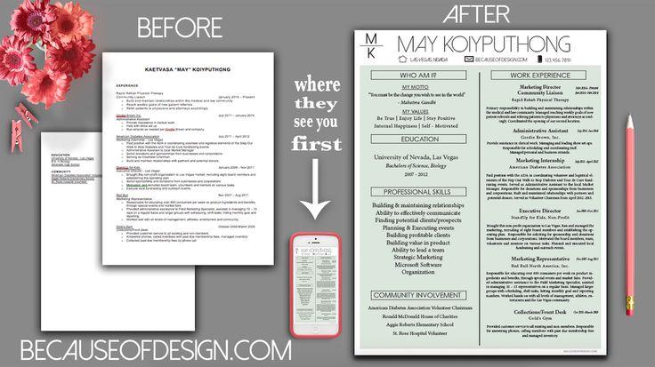 Make Your Resume Standout Resume Baker Custom Resume Design