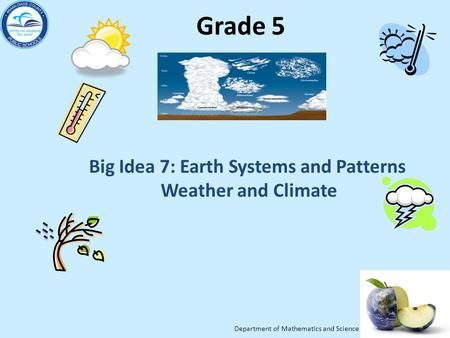 1000 ideas about weather and climate on pinterest water cycle weather unit and science notebooks. Black Bedroom Furniture Sets. Home Design Ideas