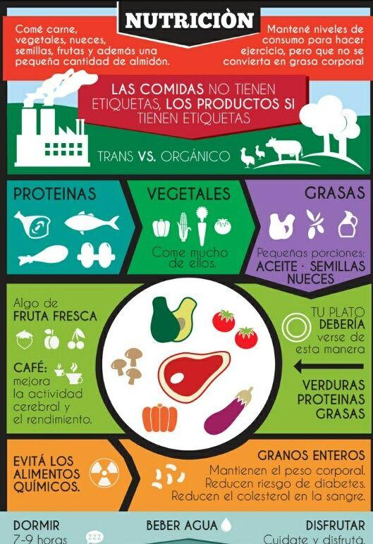 Una adecuada nutricion se basa en llevar un estilo de vida sano y adecuado