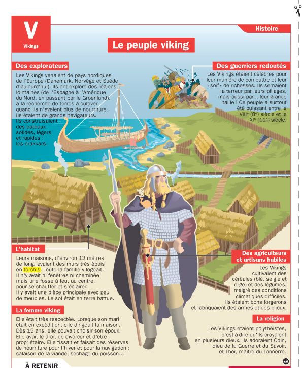 Fiche exposés : Le peuple Viking