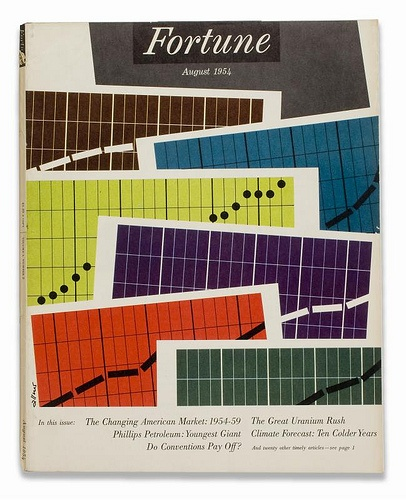 I want a whole wall of old fortune covers. Fortune Magazine, August 1954