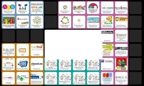Recursos para el Proyecto Alumnos Ayudantes TIC