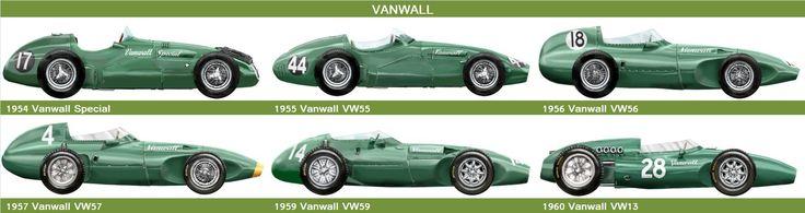 Art of the Formula 1 Race Car Stuart Codling James Mann