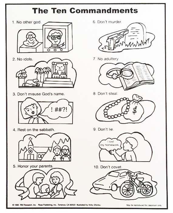 Ten Commandments Wall Chart
