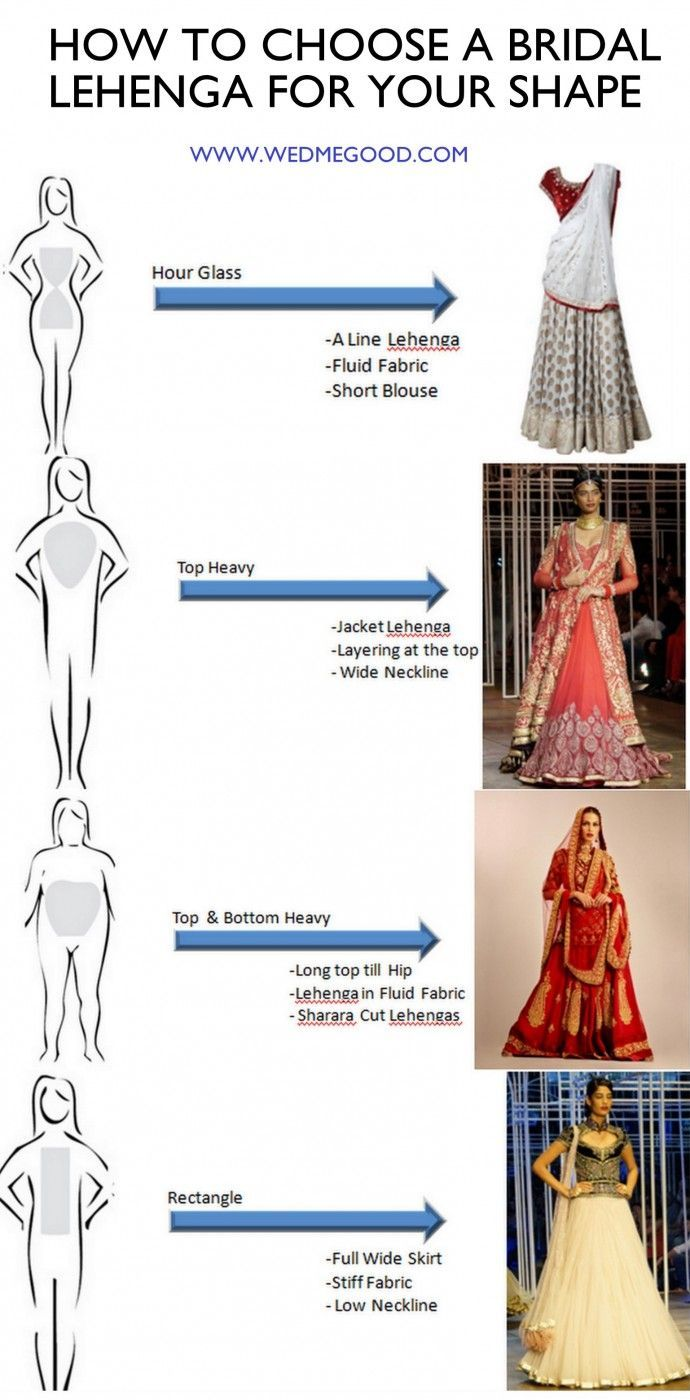 How to choose a Bridal #Lehenga for Your Body Shape !