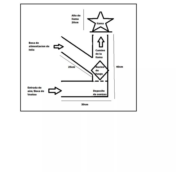 17 mejores ideas sobre asadores portatiles en pinterest - Como hacer una cocina de lena ...