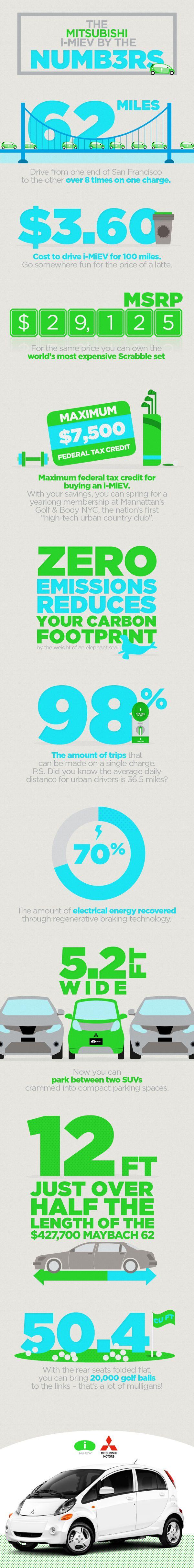 Mitsubishi Motors i-MiEV // infographics by Jonathan Quintin, via Behance