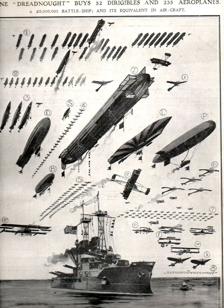 """""""How Many Planes Does a Dreadnought Buy?"""" An early example of economics-based air-force boosterism."""