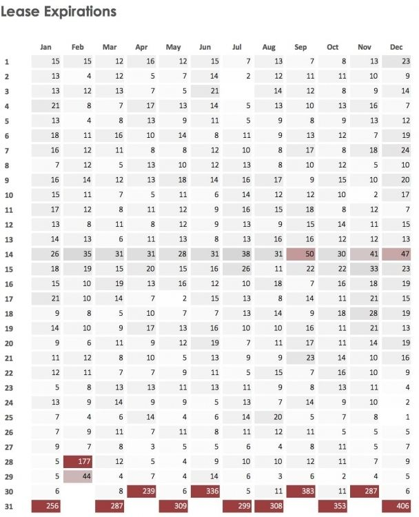 Options Expiration Calendar 2022.28 Day Multi Dose Expiration Calendar Free Calendar Template Calendar Template Free Calendar Template Calendar Printables