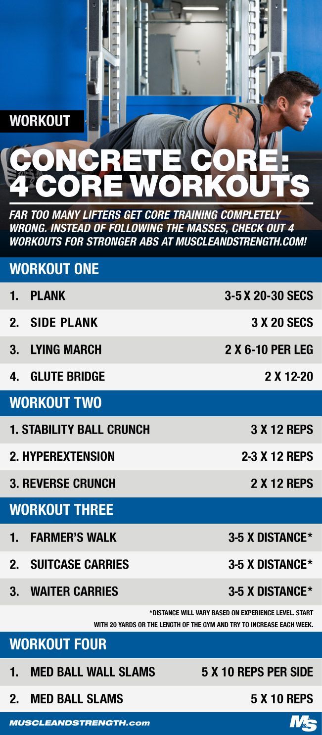 20 best Ab Workouts images on Pinterest