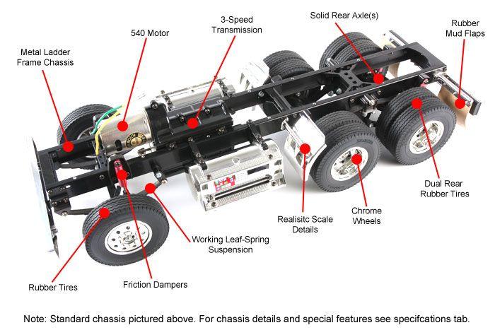 Semi Truck Steering System : Tractor trailer steering system tamiya freightliner