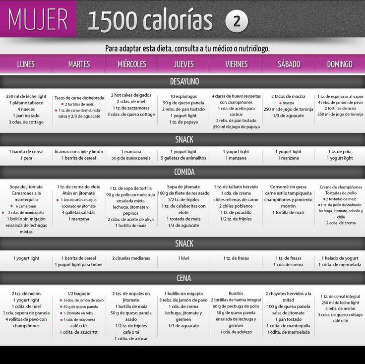 Dieta semanales para adelgazar