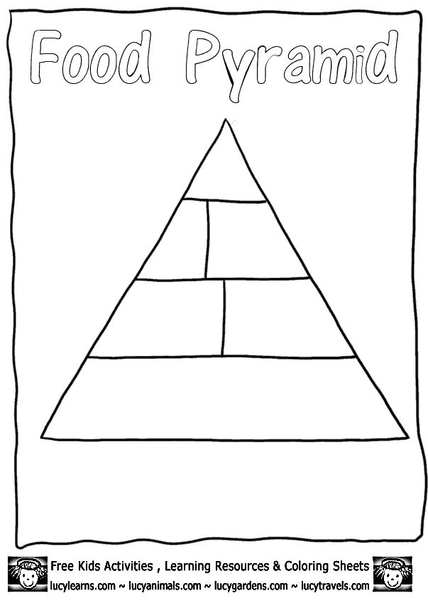 food pyramid template for kids google search