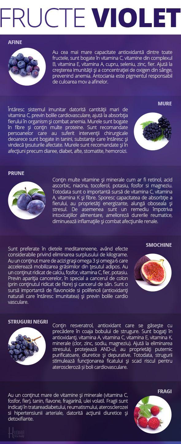 Beneficiile fructelor MOV – contin cei mai puternici antioxidanti din natura