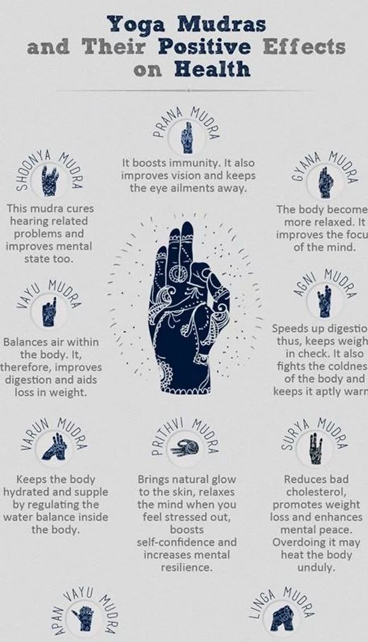 Mudras. Yoga benefits for the body and mind