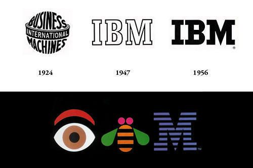 0ea3a3dea17a IBM Logo Old History Evolution