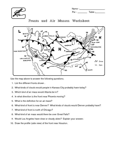 Weather Worksheets For Middle School Google Search