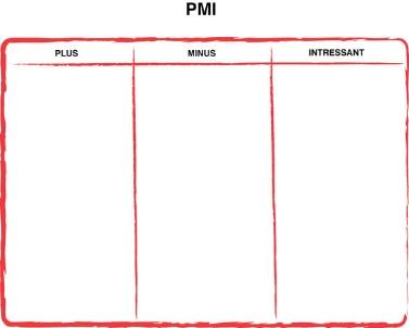 PMI  Pluss, minus, interessant.  Verktøy for problemløsning, vurdere en idé, eller for å sammenligne flere idéer med hverandre